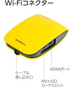 GRADIUS mini Wi-Fiコネクター
